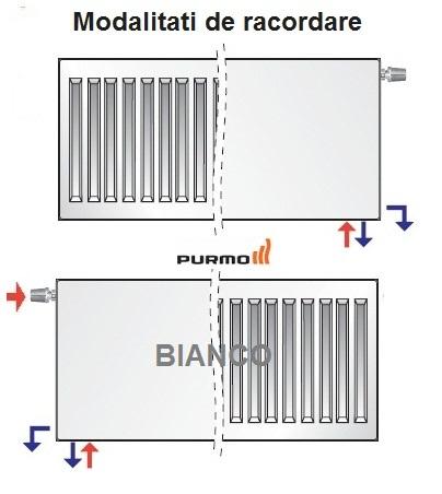 Calorifer Purmo Ventil Compact VC 22-900-400