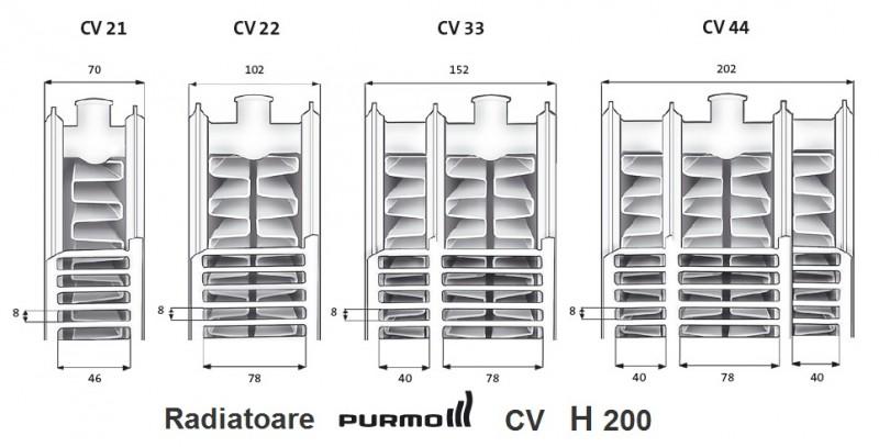 Calorifer Purmo CV 22x200x600