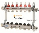 Distribuitor din inox cu debitmetre si ventile termostatice cu 8 circuite Heimeier DYNALUX