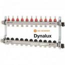 Distribuitor din inox cu debitmetre si ventile termostatice cu 12 circuite Heimeier DYNALUX
