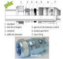 Racord GEBO pentru imbinari rapide 3/4 FI